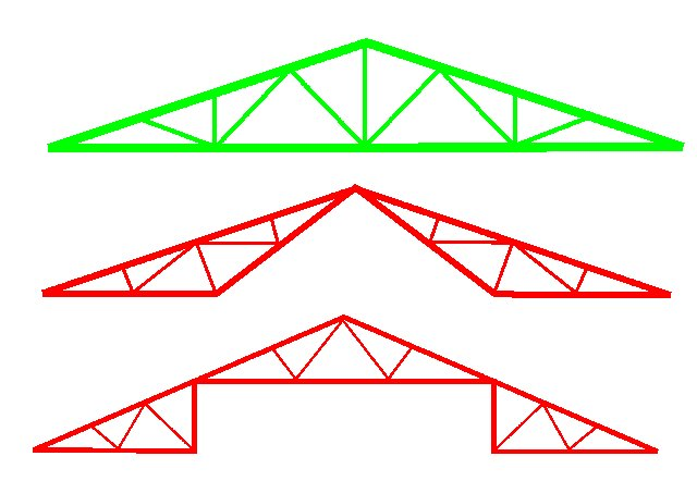 Roof truss cost estimate caroldoey for Roof truss cost